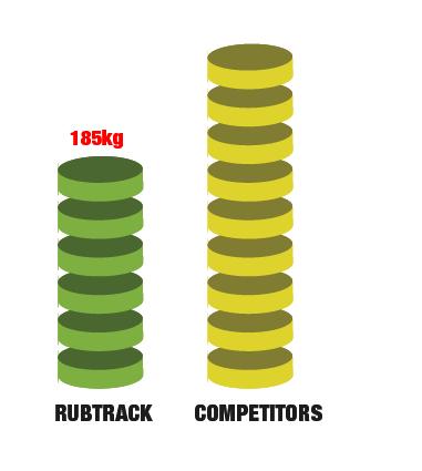 Bandvagn rubber track 2